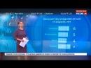 Россия 24 Ночная гроза освежила Москву очевидцы делятся видео со вспышками молний Россия 24