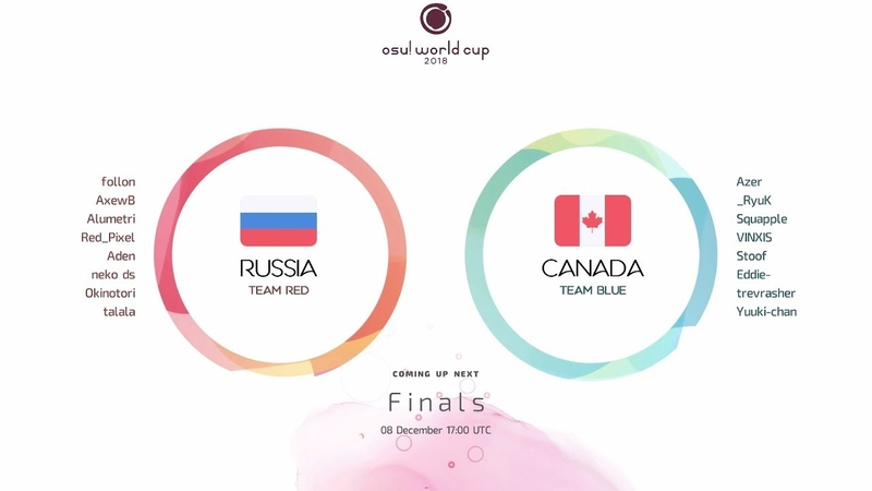 Osu! World Cup 2018: Finals: Russian Federation vs Canada