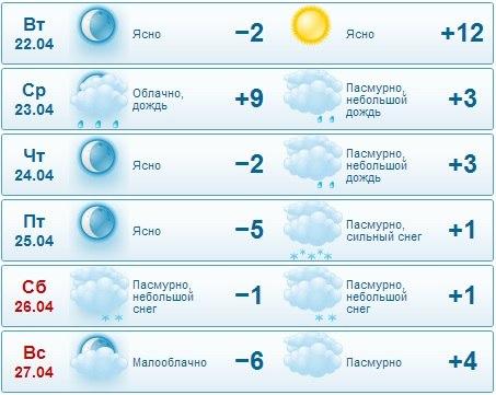 погода в якутске январь стоит лишь