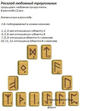 Расклад Любовный треугольник YFM3LJqOO5M