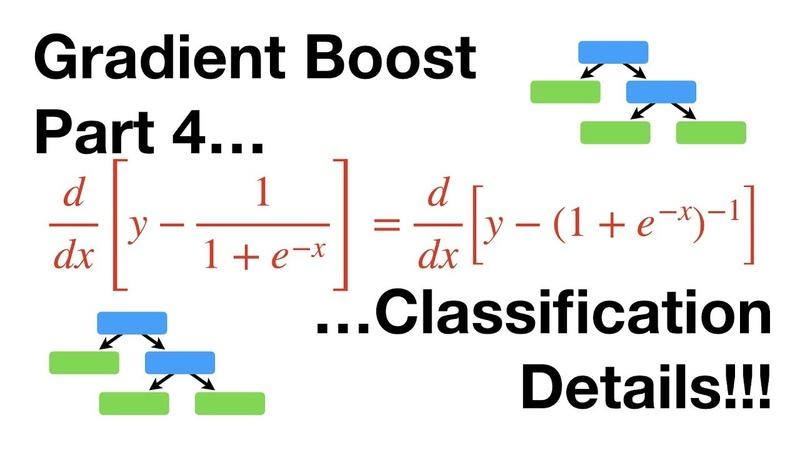 Gradient Boost Part 4 Classification Details