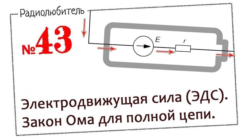 Урок №43 Электродвижущая сила ЭДС Закон Ома для полной цепи