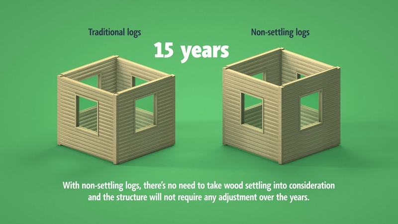 Non-settling logs for modern log homes