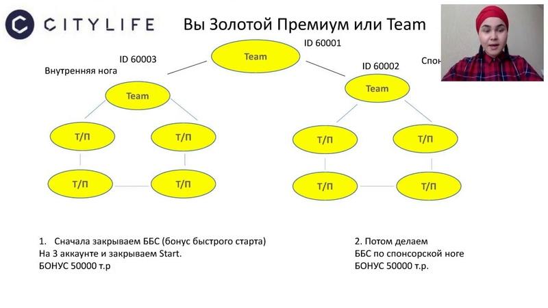 Золотой треугольник. Стратегия построения команды! Алия Туктагулова от 08.04.18