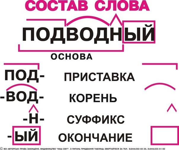 Форум ярмарки выходного дня в москве