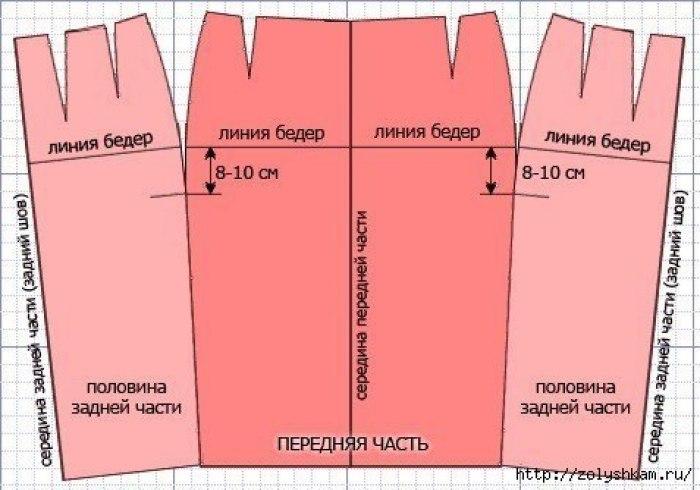 Как быстро сшить юбку своими руками