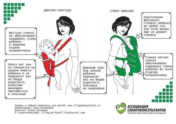 Слинг, кенгуру или эрго рюкзак скачать мод на рюкзаки для minecraft 1.7 10