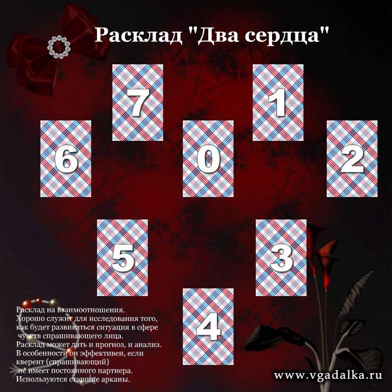 ЕленаРуденко - Расклады на картах Таро. 7vgnt1TwiQQ