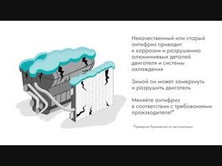 Почему важно проверять охлаждающую жидкость