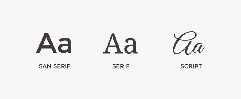 Шрифты в графическом дизайне