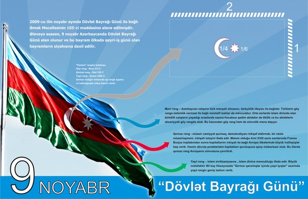 флаг и герб азербайджана значение