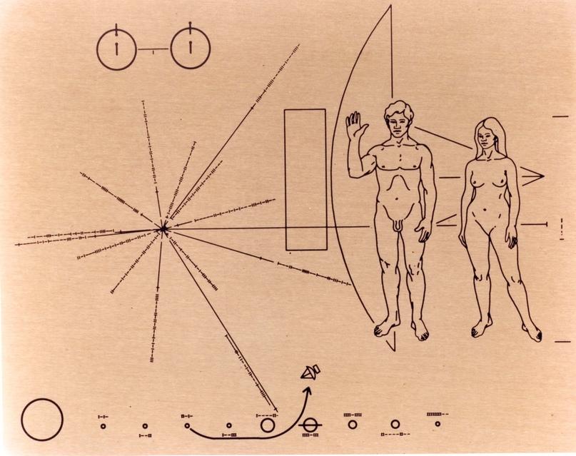 Изображение на пластине «Пионера-10»