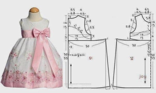 Выкройка детских платьев трапеция