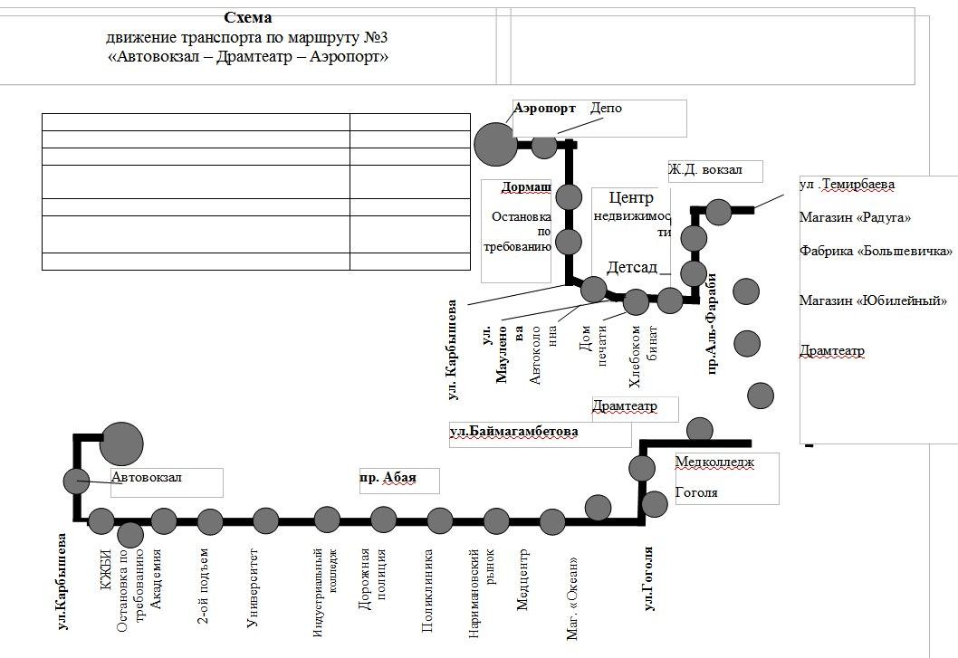 транспортного маршрута