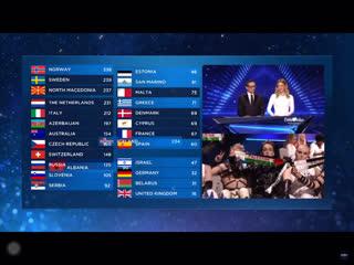 Eurovision 2019 - iceland