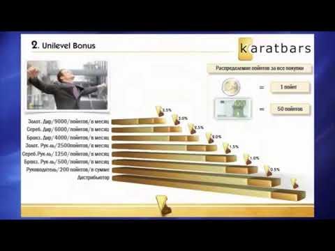 Каратбарс кратко Маркетинг план компании Karatbars Int