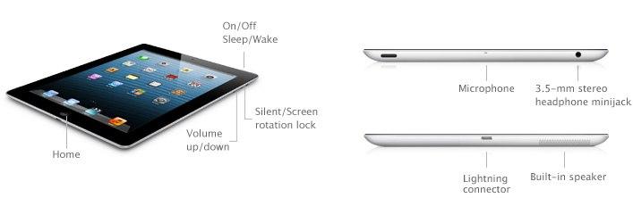 Как определить iPad по номеру модели