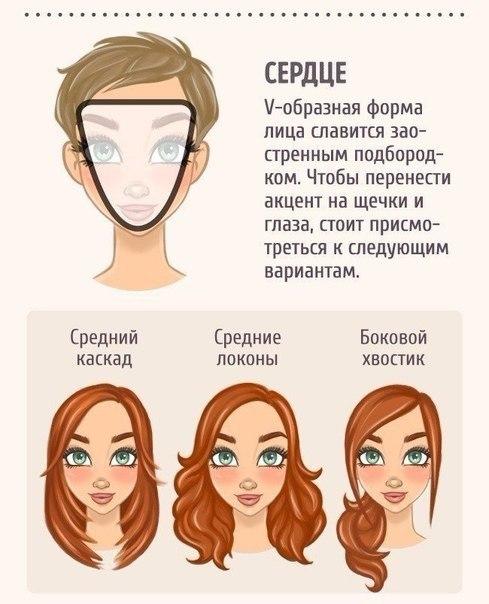 Как выбрать идеальную прическу для вашей формы лица
