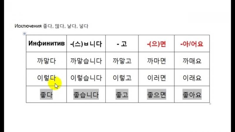 Изучаем корейский язык. Урок 37. Неправильное спряжение . ㅎ 불규칙