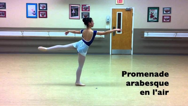 Progression of a Ballet Class