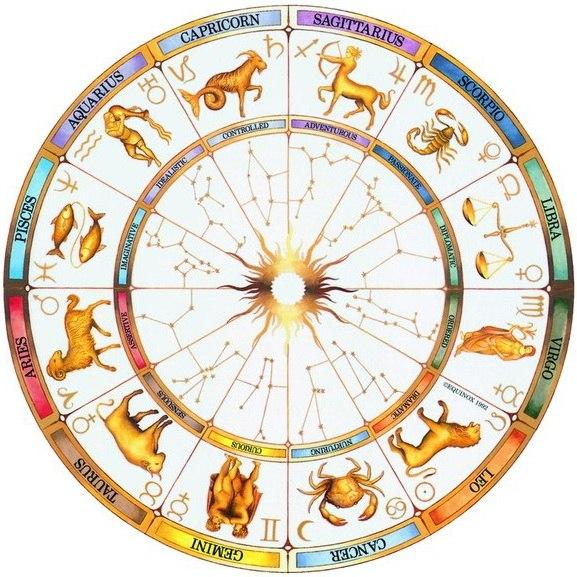 как узнать свой знак зодиака по дате рождения: