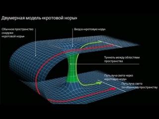 Путешествия во времени и в космосе.Все тайны Вселенной