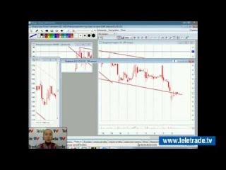 Юлия Корсукова. Украинский и американский фондовые рынки. Технический обзор. 8 октября. Полную версию смотрите на www.teletrade.tv