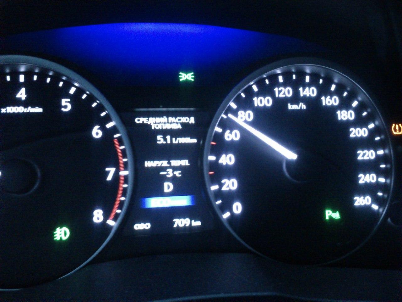 Расход Lexus ES 250