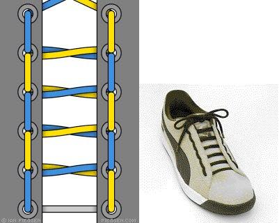 как для создания этой шнуровки