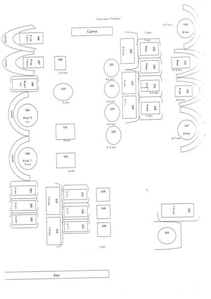 Схема расположения столов