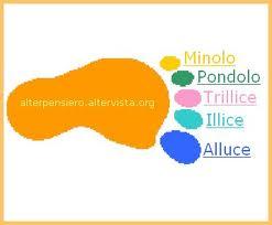 сайт услуги переводчика