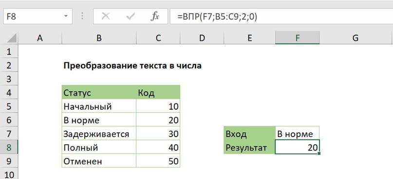 Преобразование текста в числа