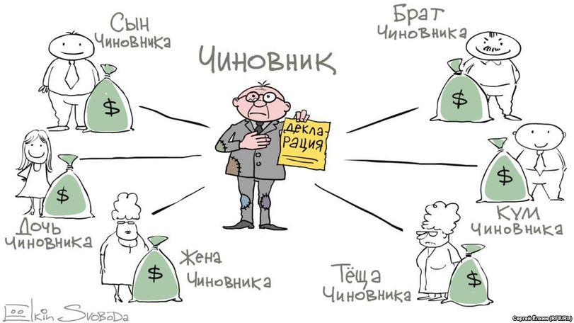"""""""У них генеральские погоны, но они лохи"""", - Ляшко о доме за 15 миллионов в Козине возле Киева - Цензор.НЕТ 6302"""