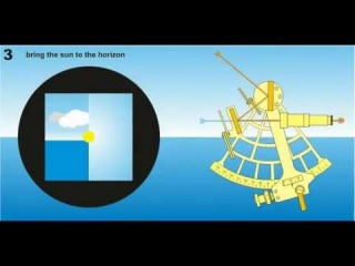 How to use a sextant: Wikipedia animation