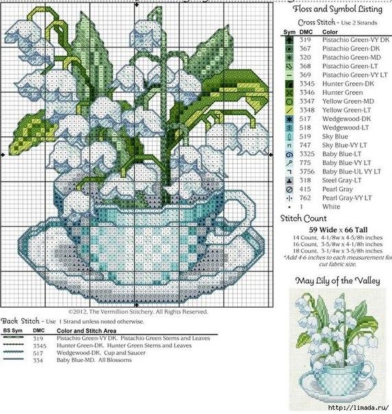 Цветы в чашках - схемы для
