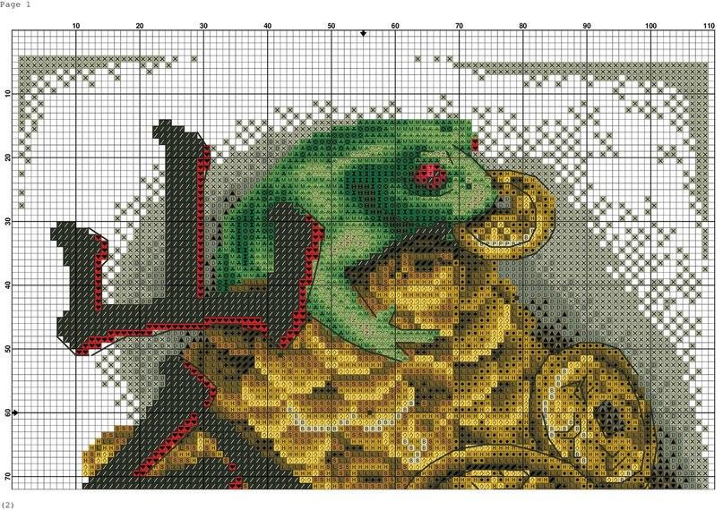 Схемы вышивки древесные лягушки