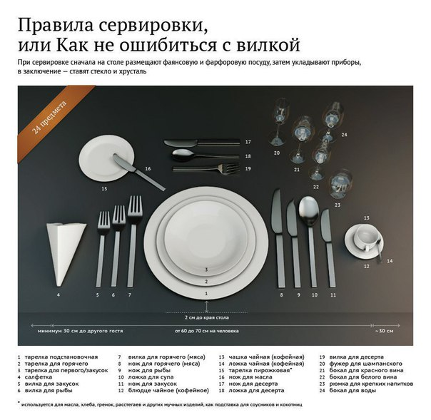 Сервировка стола приборами в ресторане
