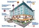 """""""Безопасный дом """" - это комплексная защита Вас и вашего жилья от взрыва бытового газа, затопления водой..."""