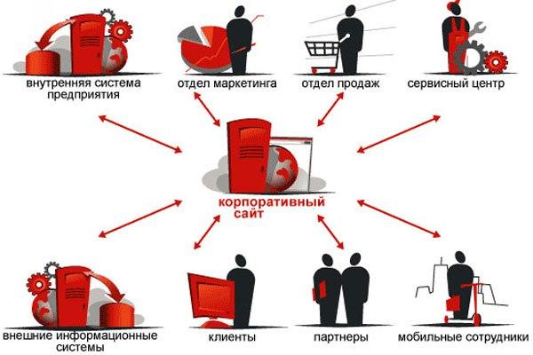 Новости украины сегодня карта украины