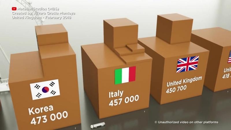 Количество жертв Второй мировой войны в гробовом эквиваленте...