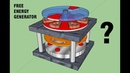 Free Energy Generator - Guess The Patent name and Inventor