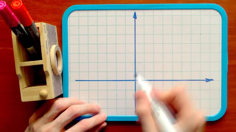 13. Задача с параметром_ уравнение окружности
