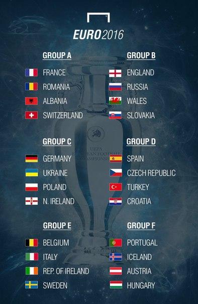 Евро-2016 станет крупнейшим чемпионатом Европы в истории - впервые в финальной с...