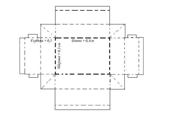 Схема коробки с крышкой из картона своими руками схема
