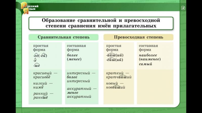 прилагательное. Видео из учебного пособия по русскому языку ШКОЛАВКАРМАНЕ