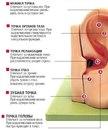 Карта напоминает человеческий эмбрион, лежащий головой вниз.  Так, в верхней части ушной раковины находятся точки...