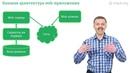 01 - Web-технологии. Введение. Протокол