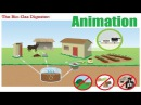 How To Make Bio Gas Plant/Digester at Home Build IBC Tank How does a Biogas Plant Digester work