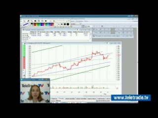 Юлия Корсукова. Украинский и американский фондовые рынки. Технический обзор. 4 августа. Полную версию смотрите на www.teletrade.tv