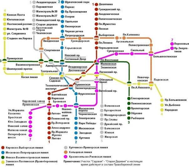 Схема метро Санкт-Петербрга к